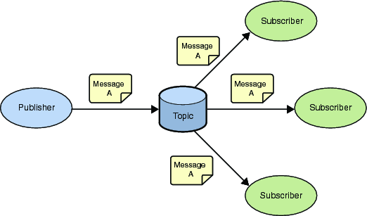 sms theoretical framework Driving consumer acceptance of mobile marketing: a theoretical framework and empirical study  (sms) has exceeded all.