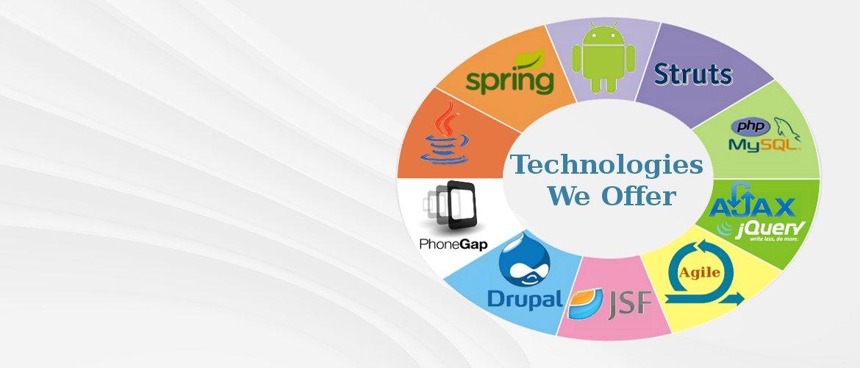 banner_technology